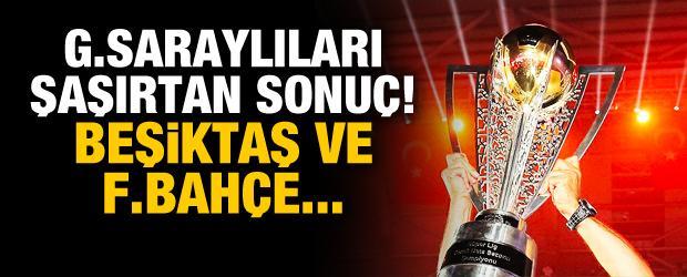 Dev Süper Lig anketi sonuçlandı!