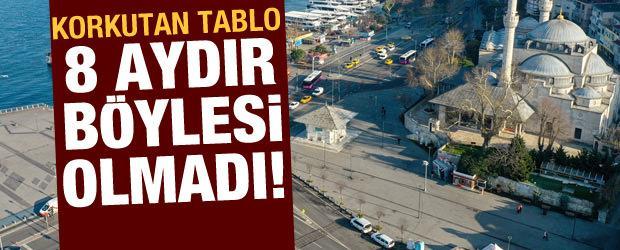 İstanbul'da barajların doluluk oranı son 8 ayın en düşük seviyesinde